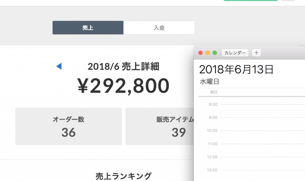 2018年6月の収益報告